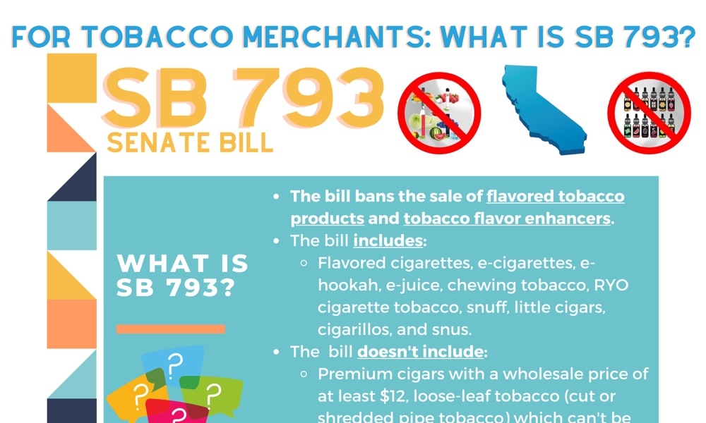 What is SB 793?
